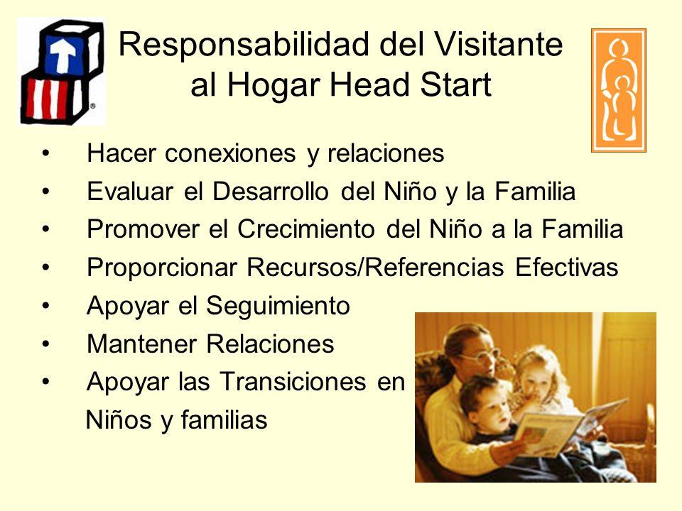 Responsabilidad del Visitante al Hogar Head Start Hacer conexiones y relaciones Evaluar el Desarrollo del Niño y la Familia Promover el Crecimiento del Niño a la Familia Proporcionar Recursos/Referencias Efectivas Apoyar el Seguimiento Mantener Relaciones Apoyar las Transiciones en Niños y familias