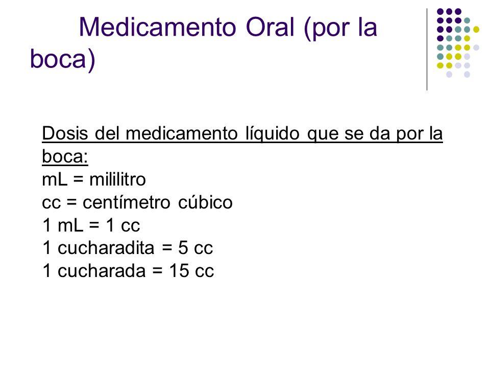 Medicamento Oral (por la boca) Dosis del medicamento líquido que se da por la boca: mL = mililitro cc = centímetro cúbico 1 mL = 1 cc 1 cucharadita =
