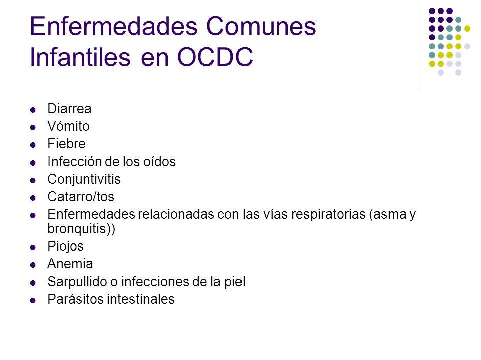 Enfermedades Comunes Infantiles en OCDC Diarrea Vómito Fiebre Infección de los oídos Conjuntivitis Catarro/tos Enfermedades relacionadas con las vías