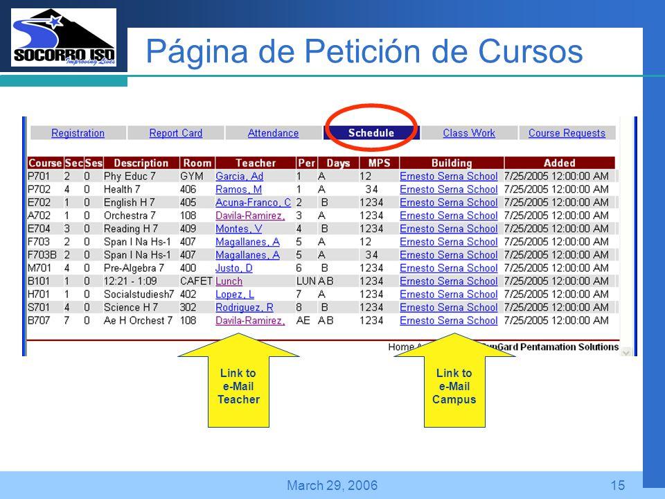 Company LOGO March 29, 200615 Página de Petición de Cursos Link to e-Mail Teacher Link to e-Mail Campus