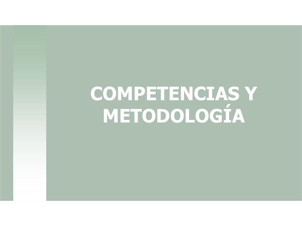ÍNDICE 1.¿ES POSIBLE UNA METODOLOGÍA PARA LA ENSEÑANZA Y DESARROLLO DE LAS COMPETENCIAS.