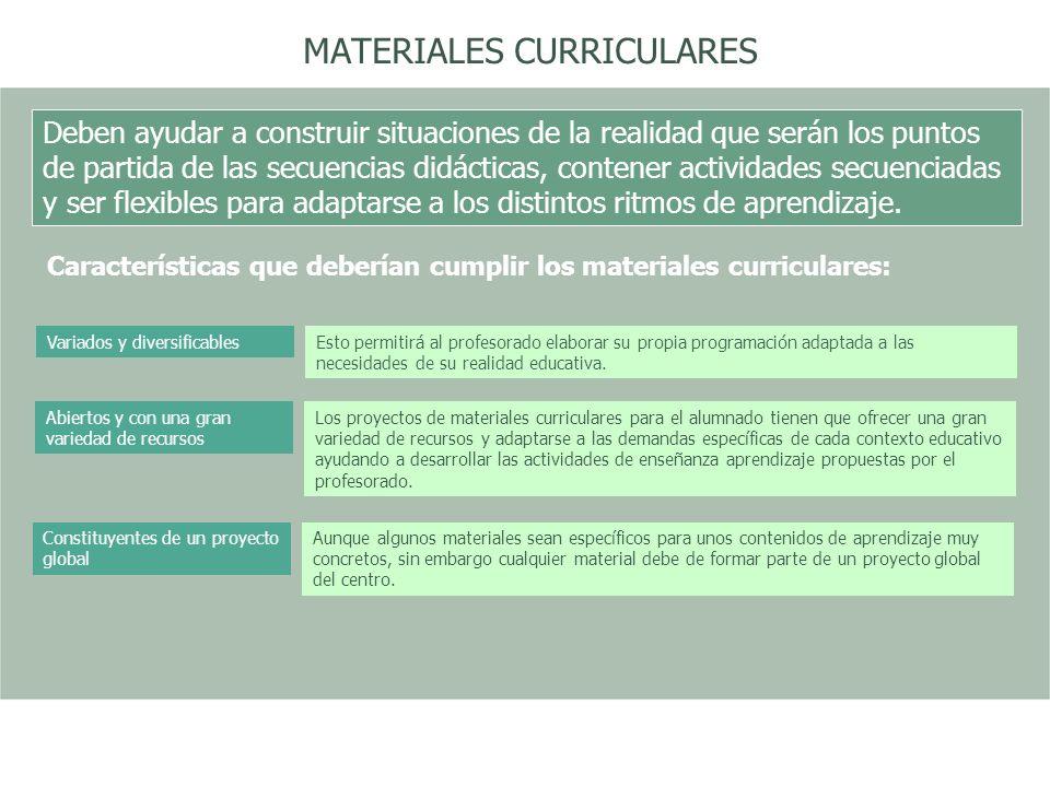 MATERIALES CURRICULARES Deben ayudar a construir situaciones de la realidad que serán los puntos de partida de las secuencias didácticas, contener act