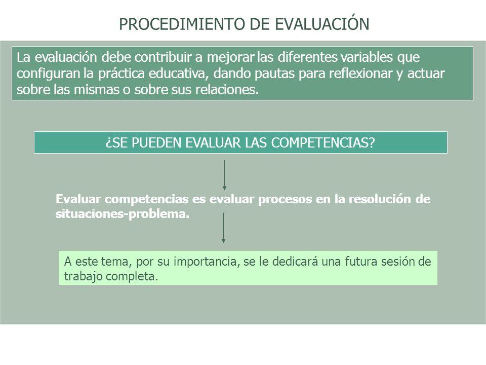 PROCEDIMIENTO DE EVALUACIÓN La evaluación debe contribuir a mejorar las diferentes variables que configuran la práctica educativa, dando pautas para r