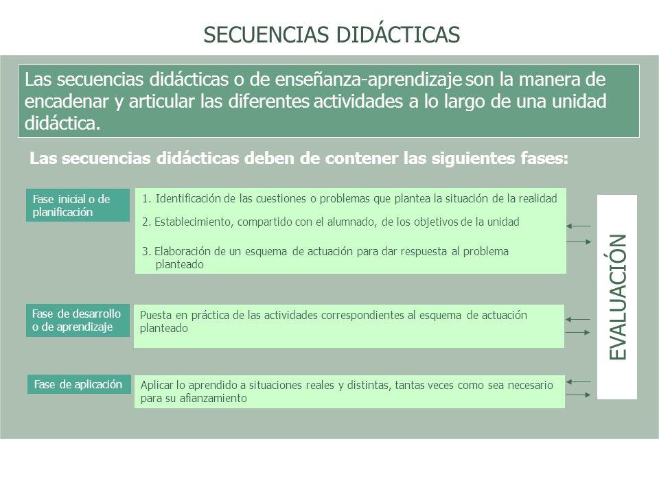 SECUENCIAS DIDÁCTICAS Las secuencias didácticas o de enseñanza-aprendizaje son la manera de encadenar y articular las diferentes actividades a lo larg