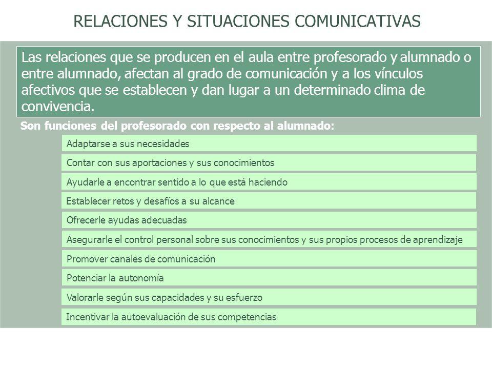 RELACIONES Y SITUACIONES COMUNICATIVAS Las relaciones que se producen en el aula entre profesorado y alumnado o entre alumnado, afectan al grado de co