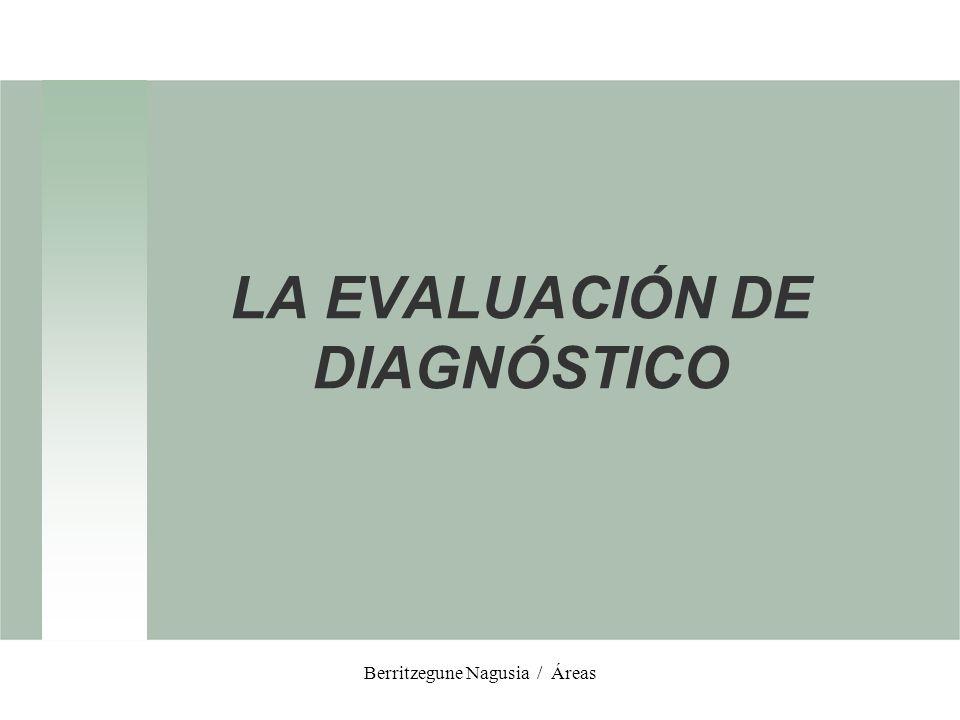 Berritzegune Nagusia / Áreas Origen A quién y para qué Objetivos Ventajas Riesgos INDICE La evaluación diagnóstica en la C.A.P.V.