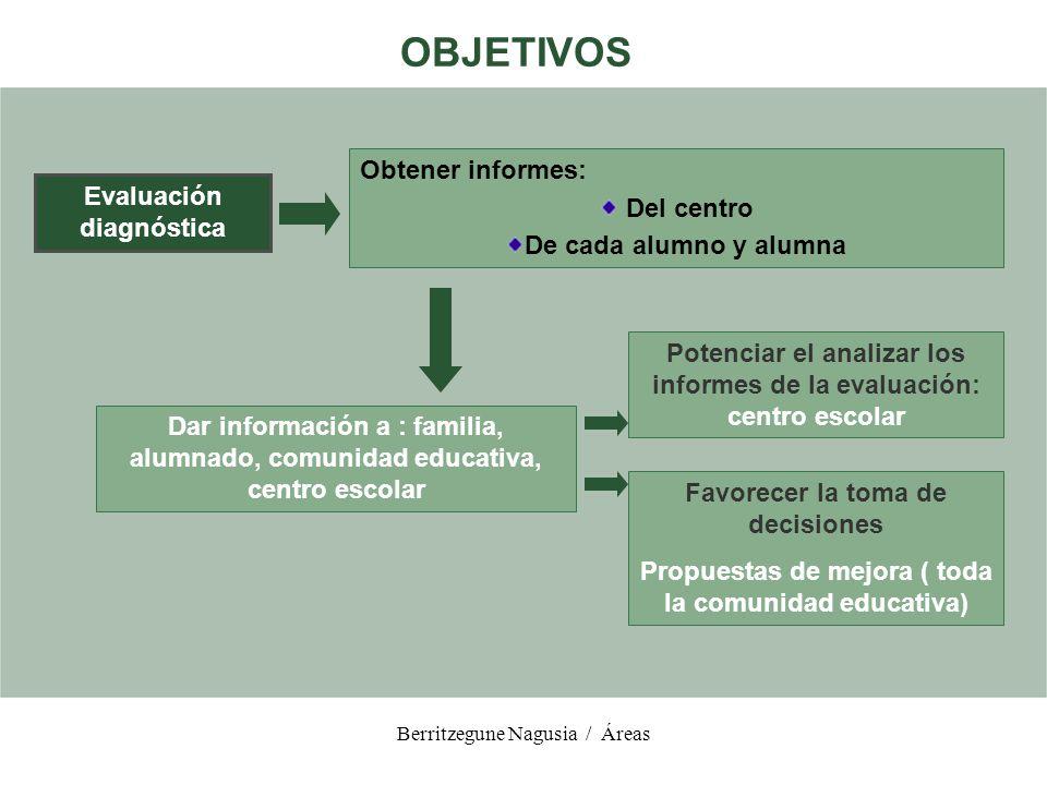 Berritzegune Nagusia / Áreas VENTAJAS En general, la evaluación diagnóstica posibilitará que en los centros escolares se afiance la cultura de la evaluación y los procesos de mejora continua.