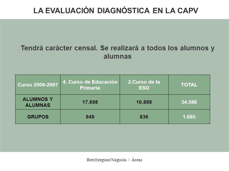 Berritzegune Nagusia / Áreas Currículo oficial de la CAPV ¿QUÉ DOCUMENTOS HAN SERVIDO DE PUNTO DE PARTIDA.