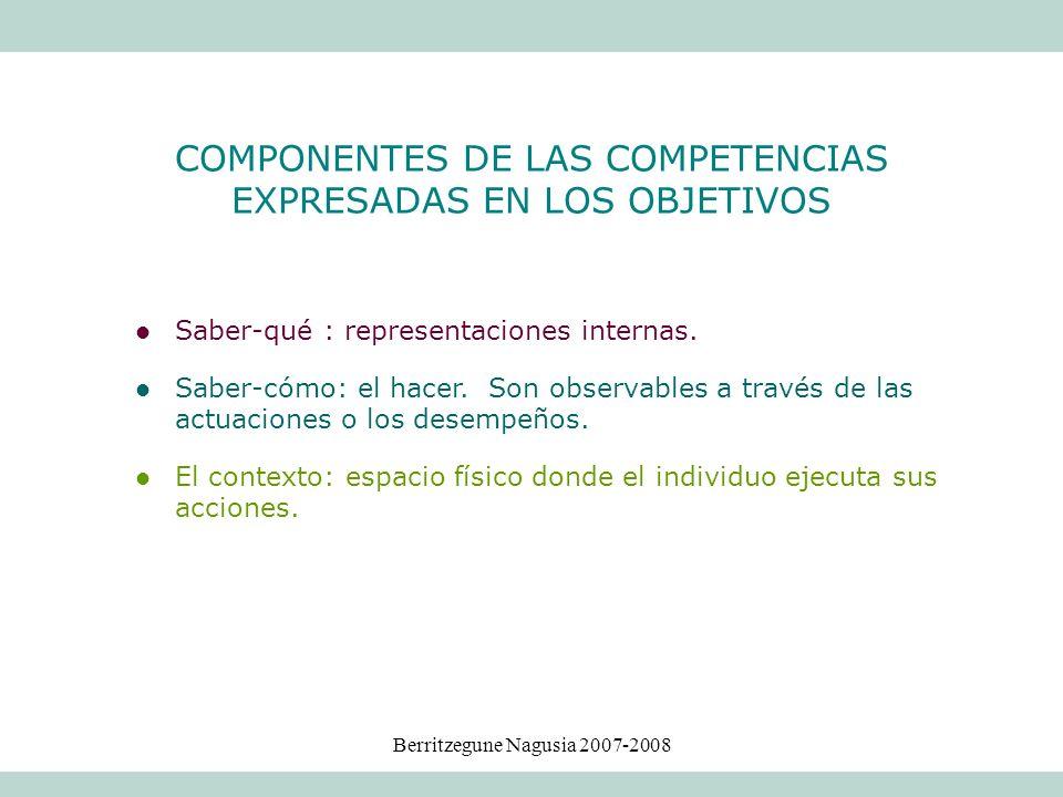 Berritzegune Nagusia 2007-2008 Saber-qué : representaciones internas. Saber-cómo: el hacer. Son observables a través de las actuaciones o los desempeñ