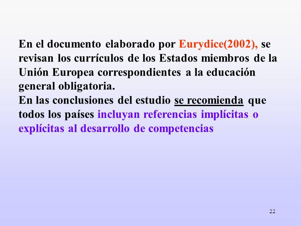 22 En el documento elaborado por Eurydice(2002), se revisan los currículos de los Estados miembros de la Unión Europea correspondientes a la educación