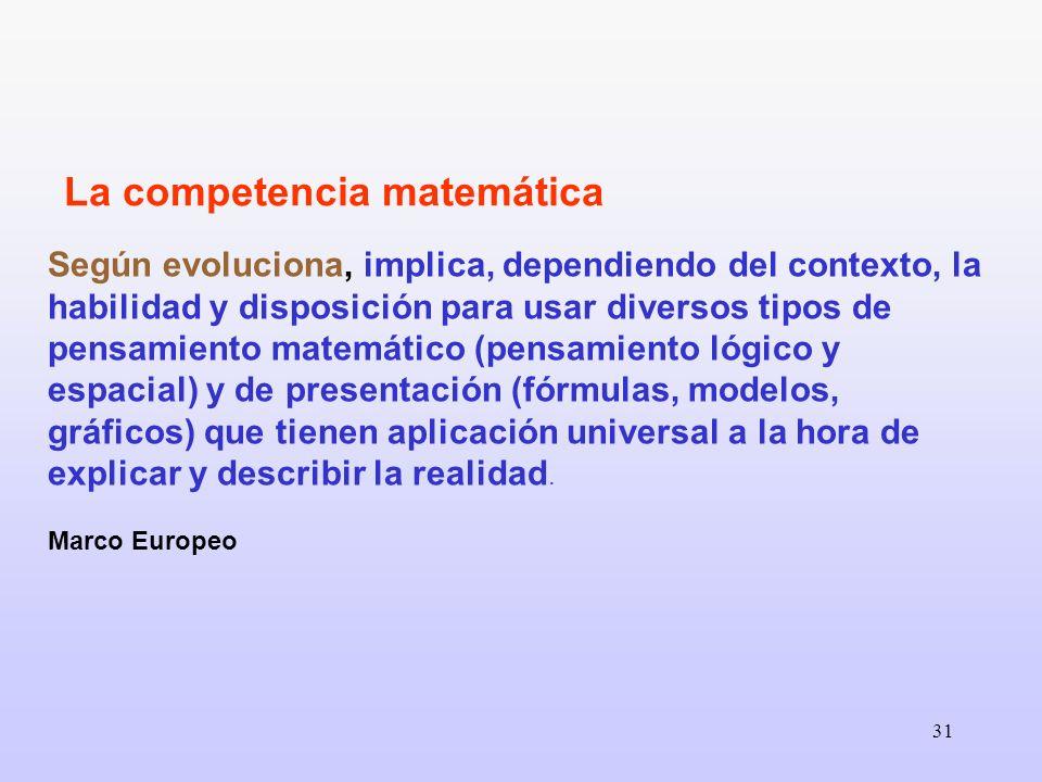 31 Según evoluciona, implica, dependiendo del contexto, la habilidad y disposición para usar diversos tipos de pensamiento matemático (pensamiento lóg