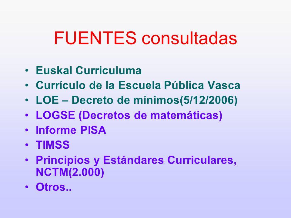 FUENTES consultadas Euskal Curriculuma Currículo de la Escuela Pública Vasca LOE – Decreto de mínimos(5/12/2006) LOGSE (Decretos de matemáticas) Infor