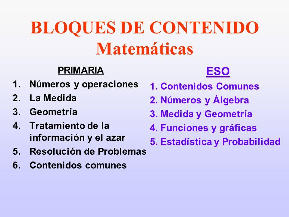 BLOQUES DE CONTENIDO Matemáticas PRIMARIA 1.Números y operaciones 2.La Medida 3.Geometría 4.Tratamiento de la información y el azar 5.Resolución de Pr