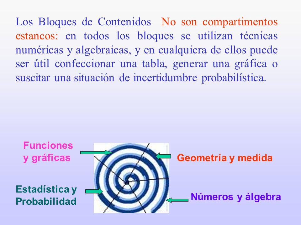 Los Bloques de Contenidos No son compartimentos estancos: en todos los bloques se utilizan técnicas numéricas y algebraicas, y en cualquiera de ellos