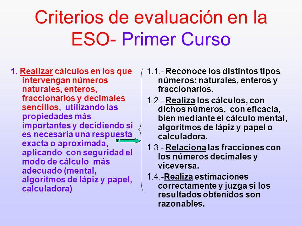 Criterios de evaluación en la ESO- Primer Curso 1.1.- Reconoce los distintos tipos números: naturales, enteros y fraccionarios. 1.2.- Realiza los cálc