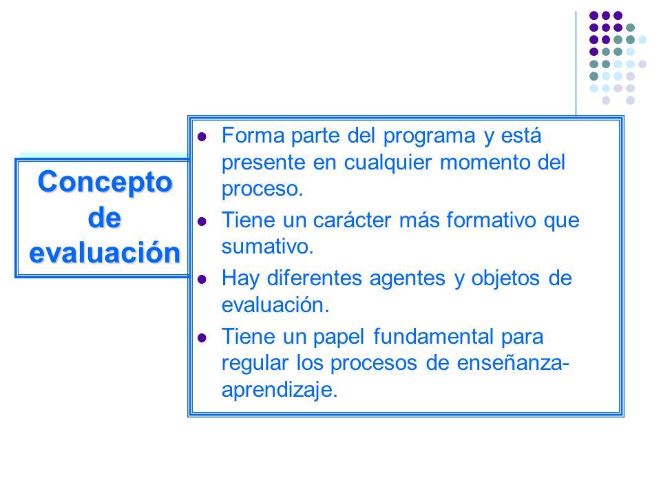 Concepto de evaluación Forma parte del programa y está presente en cualquier momento del proceso. Tiene un carácter más formativo que sumativo. Hay di