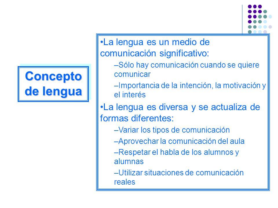 Concepto de lengua La lengua es un medio de comunicación significativo: –Sólo hay comunicación cuando se quiere comunicar –Importancia de la intención