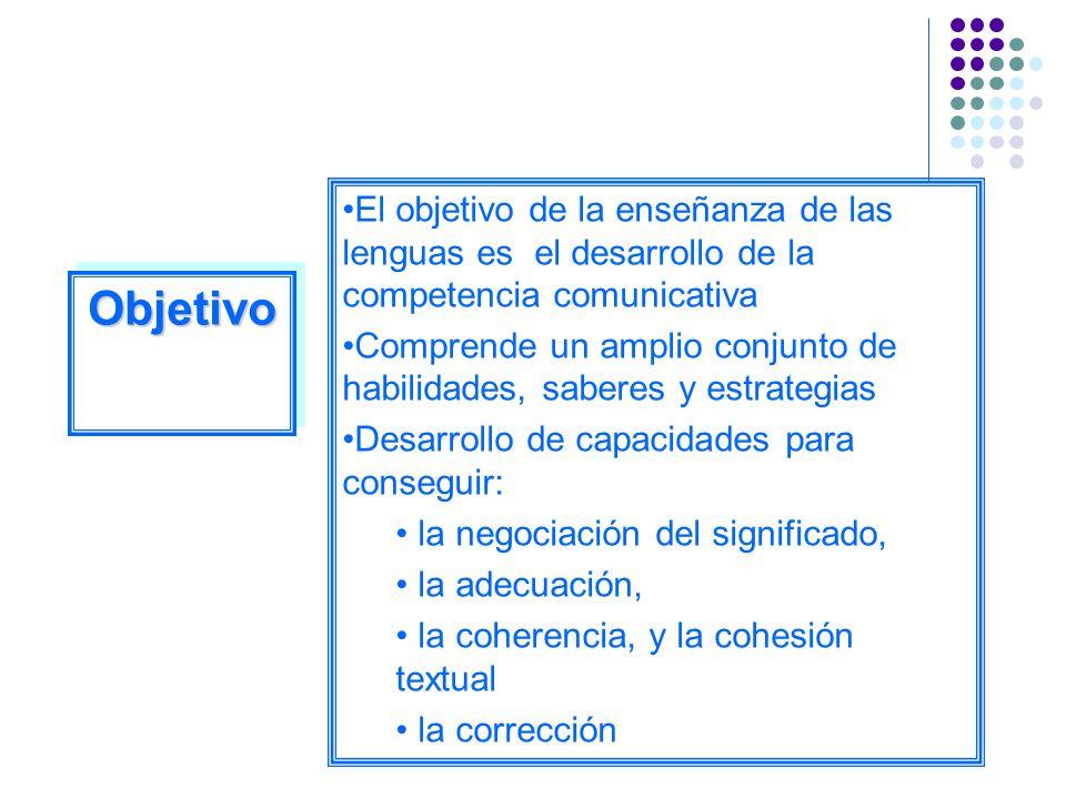 ObjetivoObjetivo El objetivo de la enseñanza de las lenguas es el desarrollo de la competencia comunicativa Comprende un amplio conjunto de habilidade