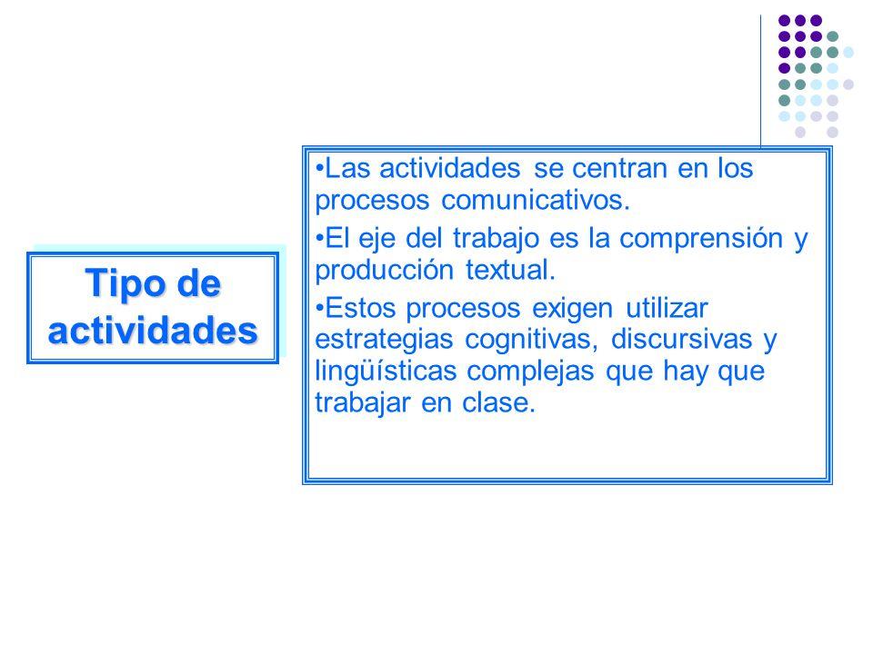 Tipo de actividades Las actividades se centran en los procesos comunicativos. El eje del trabajo es la comprensión y producción textual. Estos proceso