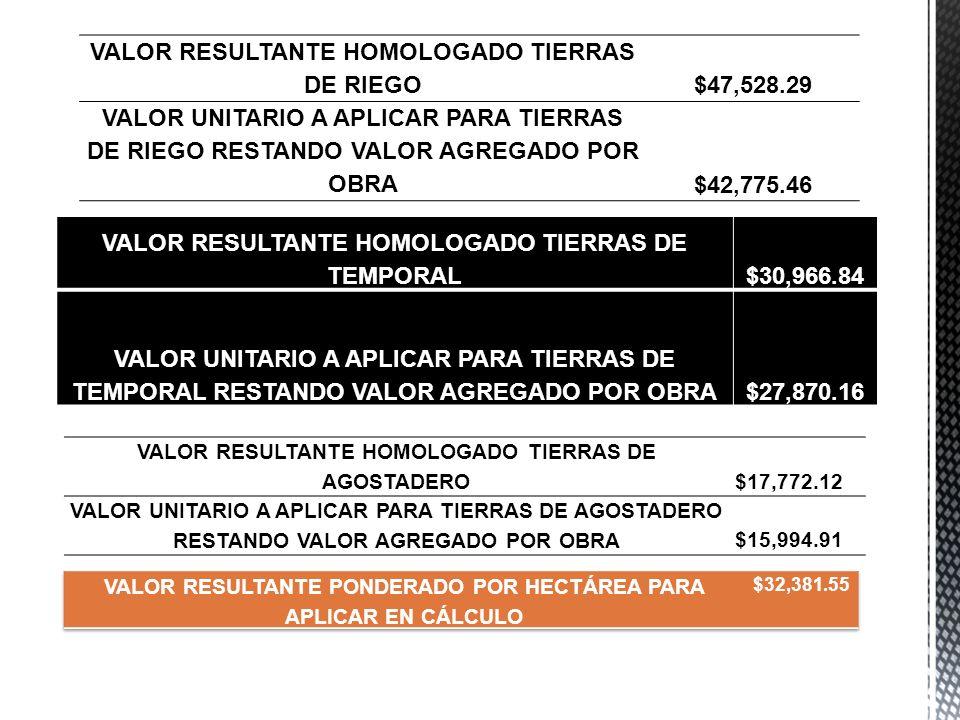 VALOR RESULTANTE HOMOLOGADO TIERRAS DE RIEGO$47,528.29 VALOR UNITARIO A APLICAR PARA TIERRAS DE RIEGO RESTANDO VALOR AGREGADO POR OBRA$42,775.46 VALOR