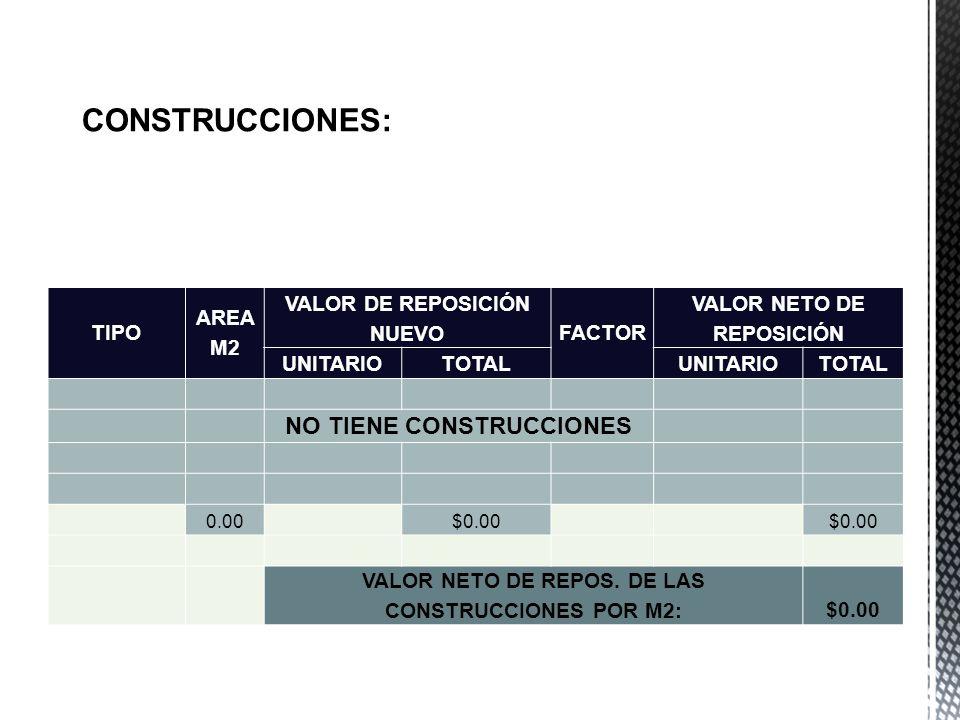 TIPO AREA M2 VALOR DE REPOSICIÓN NUEVO FACTOR VALOR NETO DE REPOSICIÓN UNITARIOTOTALUNITARIOTOTAL NO TIENE CONSTRUCCIONES 0.00 $0.00 VALOR NETO DE REP