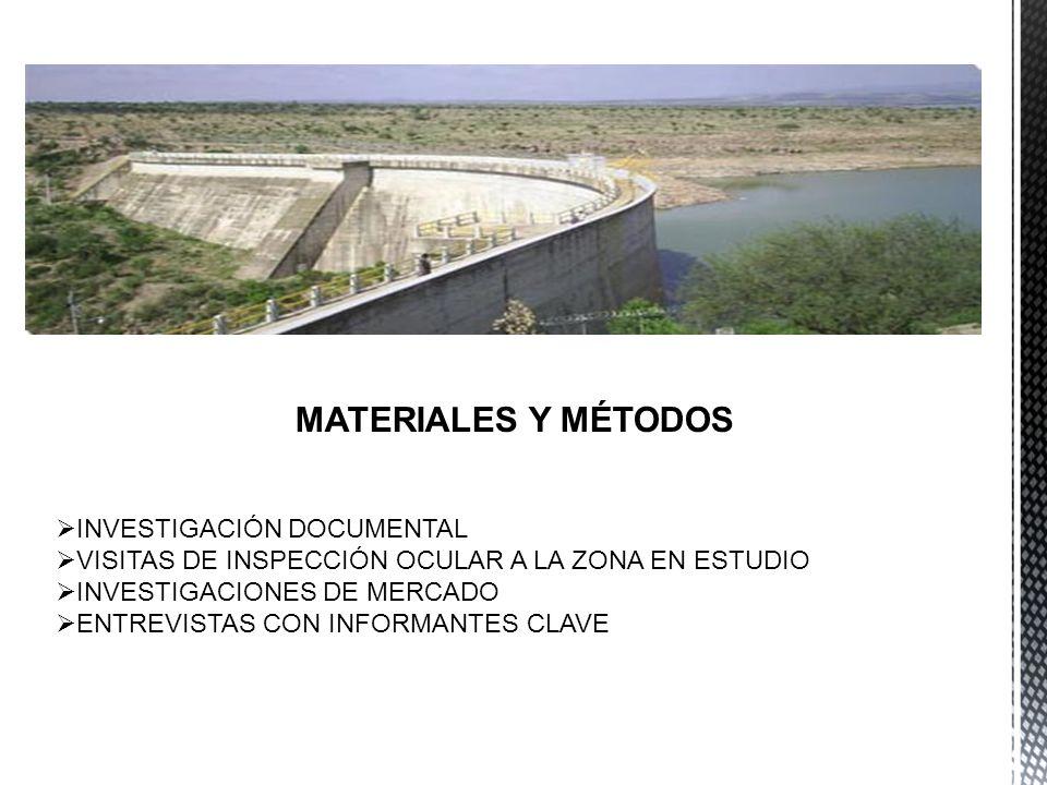 MATERIALES Y MÉTODOS INVESTIGACIÓN DOCUMENTAL VISITAS DE INSPECCIÓN OCULAR A LA ZONA EN ESTUDIO INVESTIGACIONES DE MERCADO ENTREVISTAS CON INFORMANTES