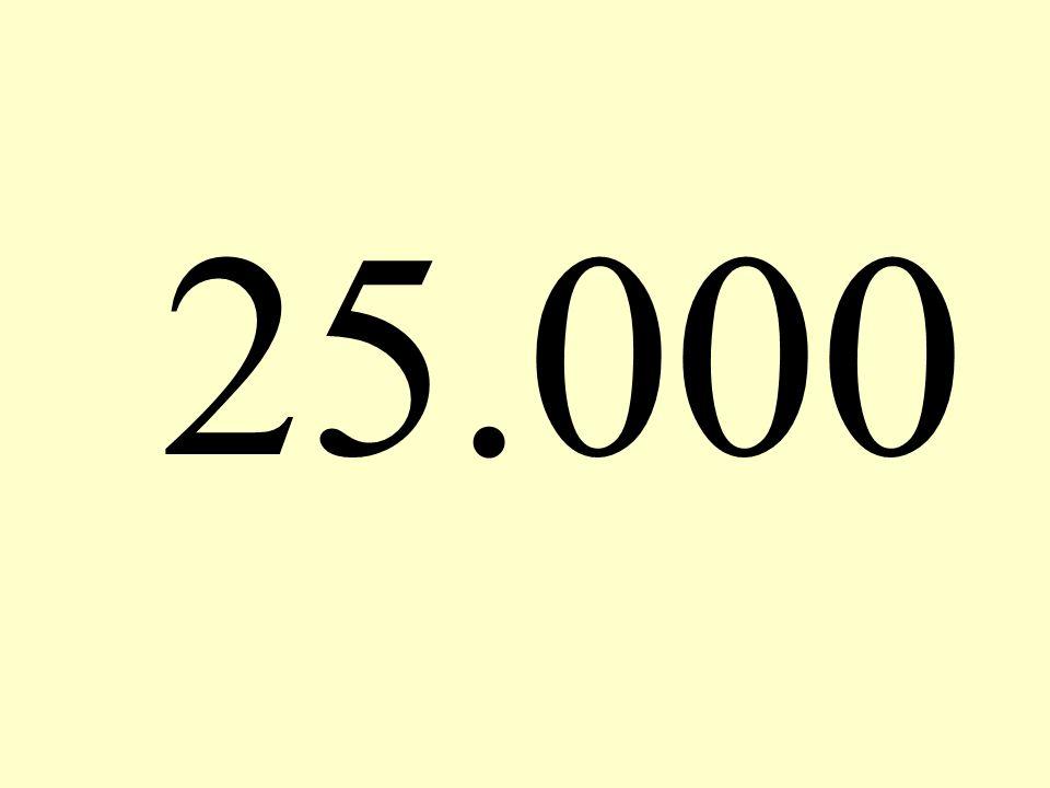 25.000