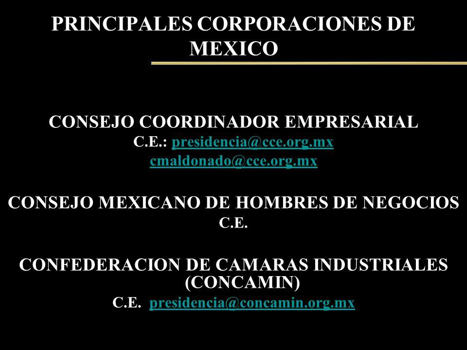 PRINCIPALES CORPORACIONES DE MEXICO CONSEJO COORDINADOR EMPRESARIAL C.E.: presidencia@cce.org.mxpresidencia@cce.org.mx cmaldonado@cce.org.mx CONSEJO M