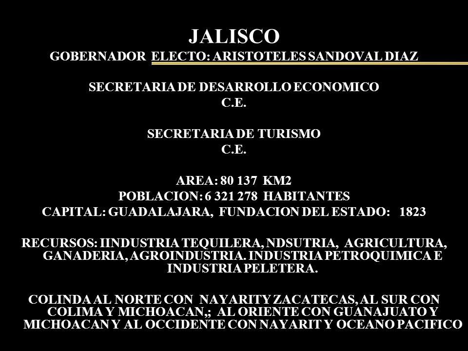 JALISCO GOBERNADOR ELECTO: ARISTOTELES SANDOVAL DIAZ SECRETARIA DE DESARROLLO ECONOMICO C.E. SECRETARIA DE TURISMO C.E. AREA: 80 137 KM2 POBLACION: 6