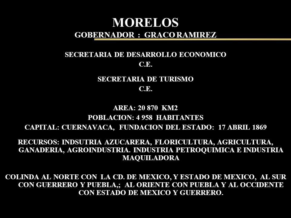 MORELOS GOBERNADOR : GRACO RAMIREZ SECRETARIA DE DESARROLLO ECONOMICO C.E. SECRETARIA DE TURISMO C.E. AREA: 20 870 KM2 POBLACION: 4 958 HABITANTES CAP
