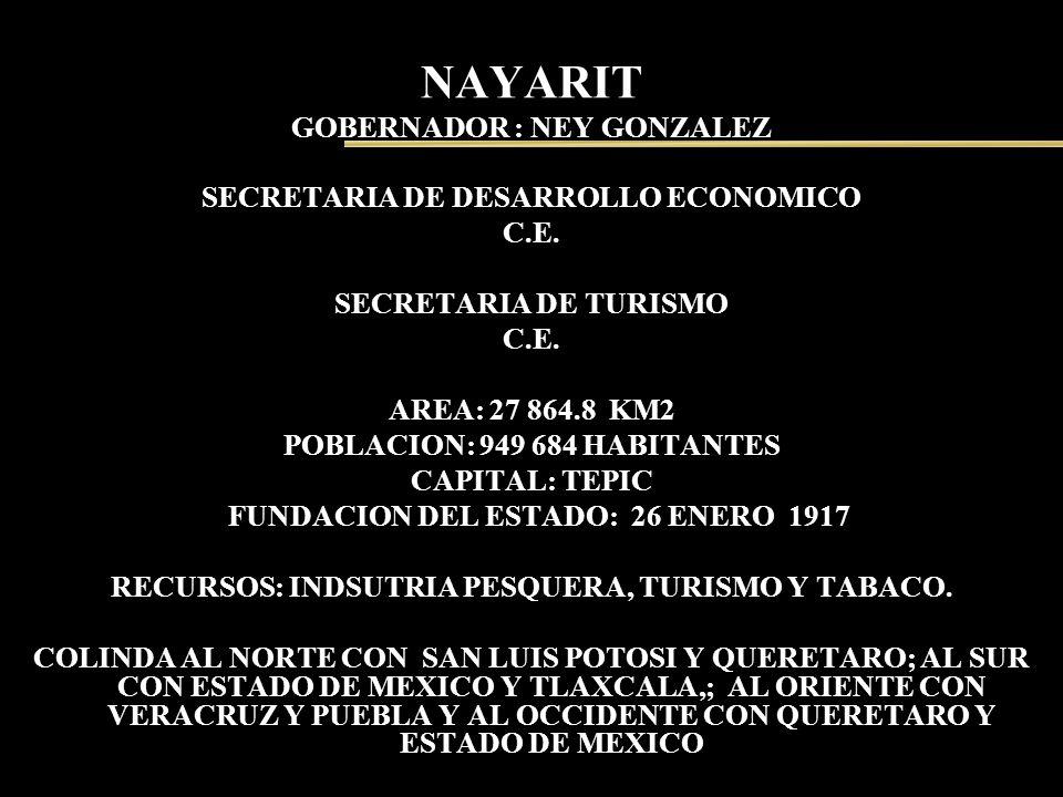 NAYARIT GOBERNADOR : NEY GONZALEZ SECRETARIA DE DESARROLLO ECONOMICO C.E. SECRETARIA DE TURISMO C.E. AREA: 27 864.8 KM2 POBLACION: 949 684 HABITANTES
