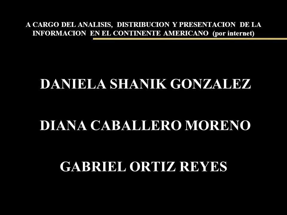 A CARGO DEL ANALISIS, DISTRIBUCION Y PRESENTACION DE LA INFORMACION EN EL CONTINENTE AMERICANO (por internet) DANIELA SHANIK GONZALEZ DIANA CABALLERO