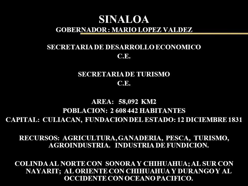 SINALOA GOBERNADOR : MARIO LOPEZ VALDEZ SECRETARIA DE DESARROLLO ECONOMICO C.E. SECRETARIA DE TURISMO C.E. AREA: 58,092 KM2 POBLACION: 2 608 442 HABIT