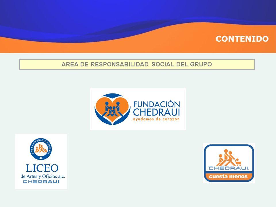 ACTIVIDADES EJESEJEMPLOS DE ACTIVIDADES 1.ETICA EMPRESARIAL - Código de Ética 2.CALIDAD DE VIDA - Programas de Recursos Humanos 3.VINCULACION CON LA COMUNIDAD- Fundación Chedraui y Liceos de Artes y Oficios (3) 4.CUIDADO DEL MEDIO AMBIENTE - Programa de reciclaje de cartón, plásticos, ahorro de papel, de energía eléctrica, y otros.