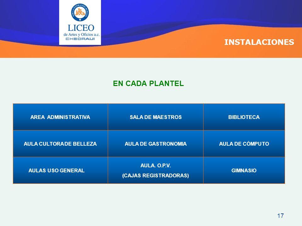 17 AREA ADMINISTRATIVASALA DE MAESTROSBIBLIOTECA AULA CULTORA DE BELLEZAAULA DE GASTRONOMIAAULA DE CÓMPUTO AULAS USO GENERAL AULA. O.P.V. (CAJAS REGIS