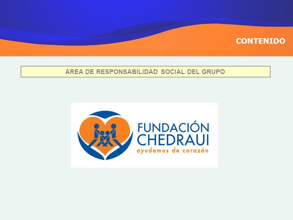 MISION, VISION Y OBJETIVOS MISION: Contribuir al desarrollo de los mexicanos, mediante la decisiva participación en educación, salud y bienestar social.
