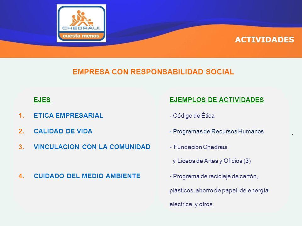 ACTIVIDADES EJESEJEMPLOS DE ACTIVIDADES 1.ETICA EMPRESARIAL - Código de Ética 2.CALIDAD DE VIDA - Programas de Recursos Humanos 3.VINCULACION CON LA C