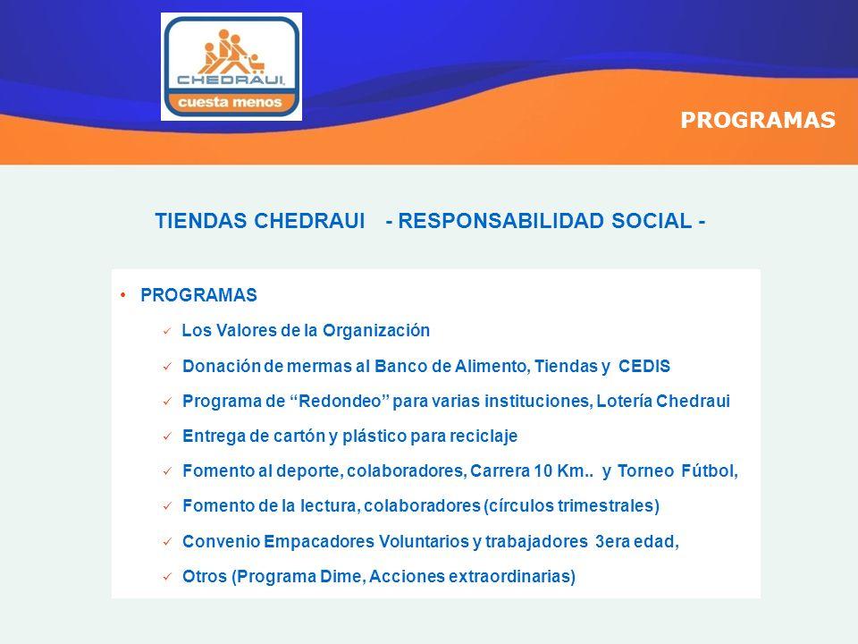 PROGRAMAS Los Valores de la Organización Donación de mermas al Banco de Alimento, Tiendas y CEDIS Programa de Redondeo para varias instituciones, Lote