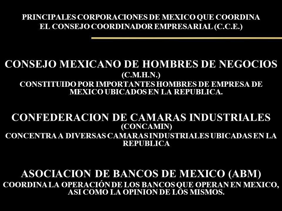 PRINCIPALES CORPORACIONES DE MEXICO QUE COORDINA EL CONSEJO COORDINADOR EMPRESARIAL (C.C.E.) CONSEJO MEXICANO DE HOMBRES DE NEGOCIOS (C.M.H.N.) CONSTI