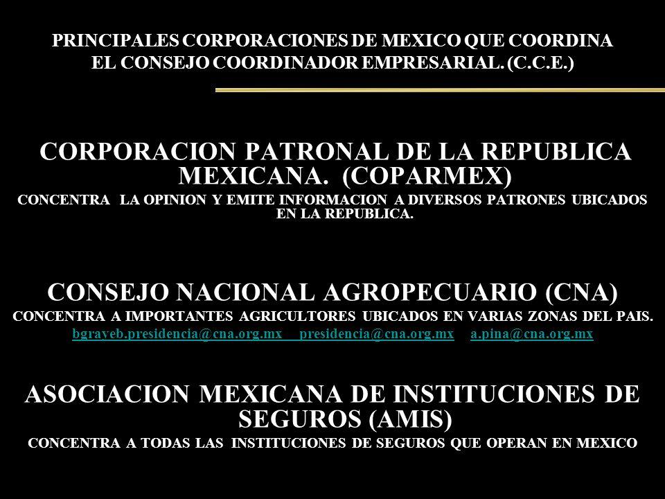 PRINCIPALES CORPORACIONES DE MEXICO QUE COORDINA EL CONSEJO COORDINADOR EMPRESARIAL. (C.C.E.) CORPORACION PATRONAL DE LA REPUBLICA MEXICANA. (COPARMEX