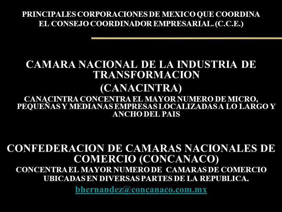 PRINCIPALES CORPORACIONES DE MEXICO QUE COORDINA EL CONSEJO COORDINADOR EMPRESARIAL. (C.C.E.) CAMARA NACIONAL DE LA INDUSTRIA DE TRANSFORMACION (CANAC