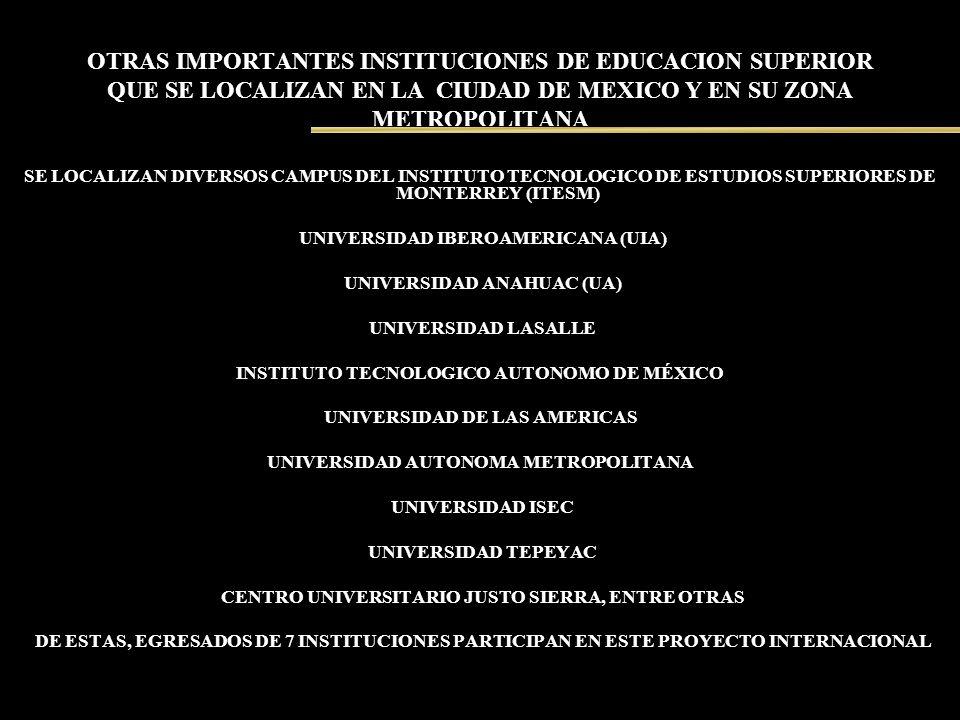 OTRAS IMPORTANTES INSTITUCIONES DE EDUCACION SUPERIOR QUE SE LOCALIZAN EN LA CIUDAD DE MEXICO Y EN SU ZONA METROPOLITANA SE LOCALIZAN DIVERSOS CAMPUS