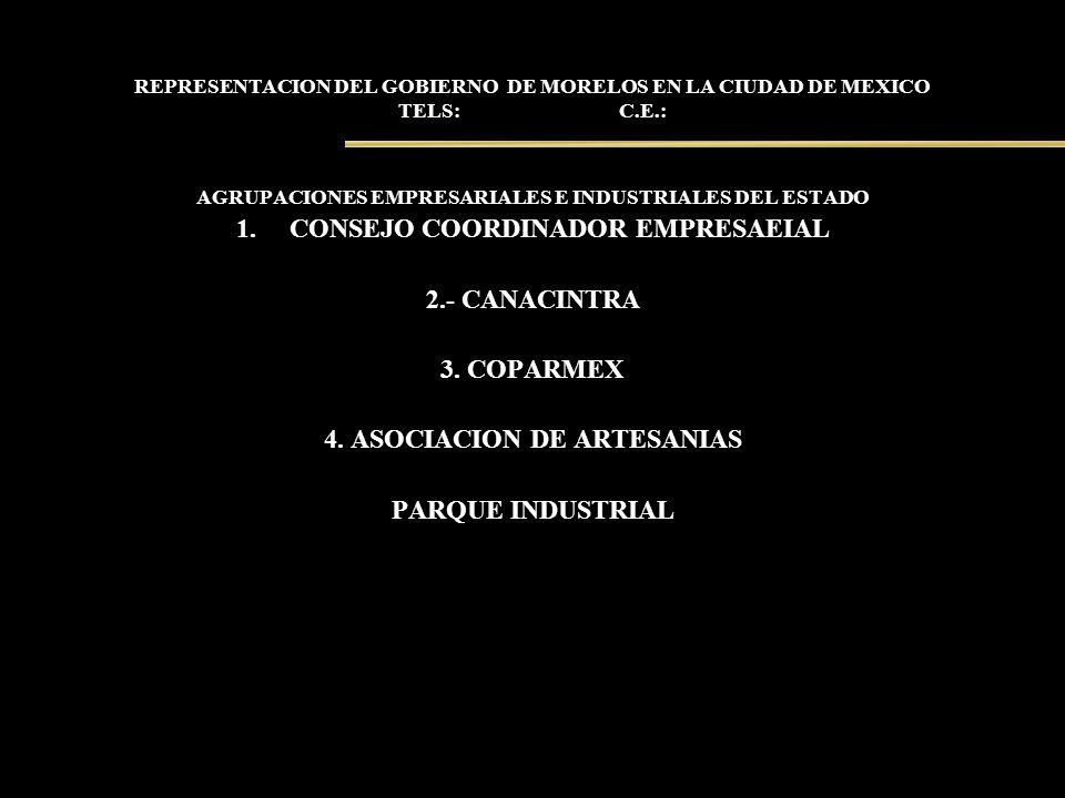 REPRESENTACION DEL GOBIERNO DE MORELOS EN LA CIUDAD DE MEXICO TELS: C.E.: AGRUPACIONES EMPRESARIALES E INDUSTRIALES DEL ESTADO 1.CONSEJO COORDINADOR E