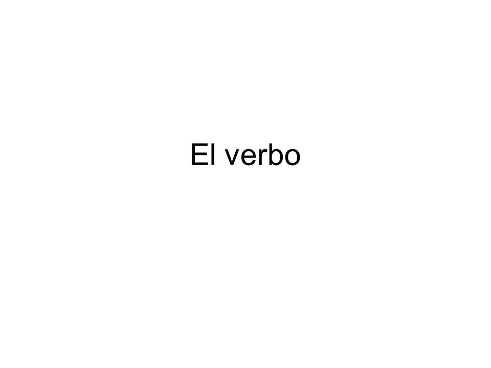 modo Indicativo, subjuntivo y imperativo Indicativo: saying what is, was or will be Subjuntivo:express beliefs, hopes, desires...