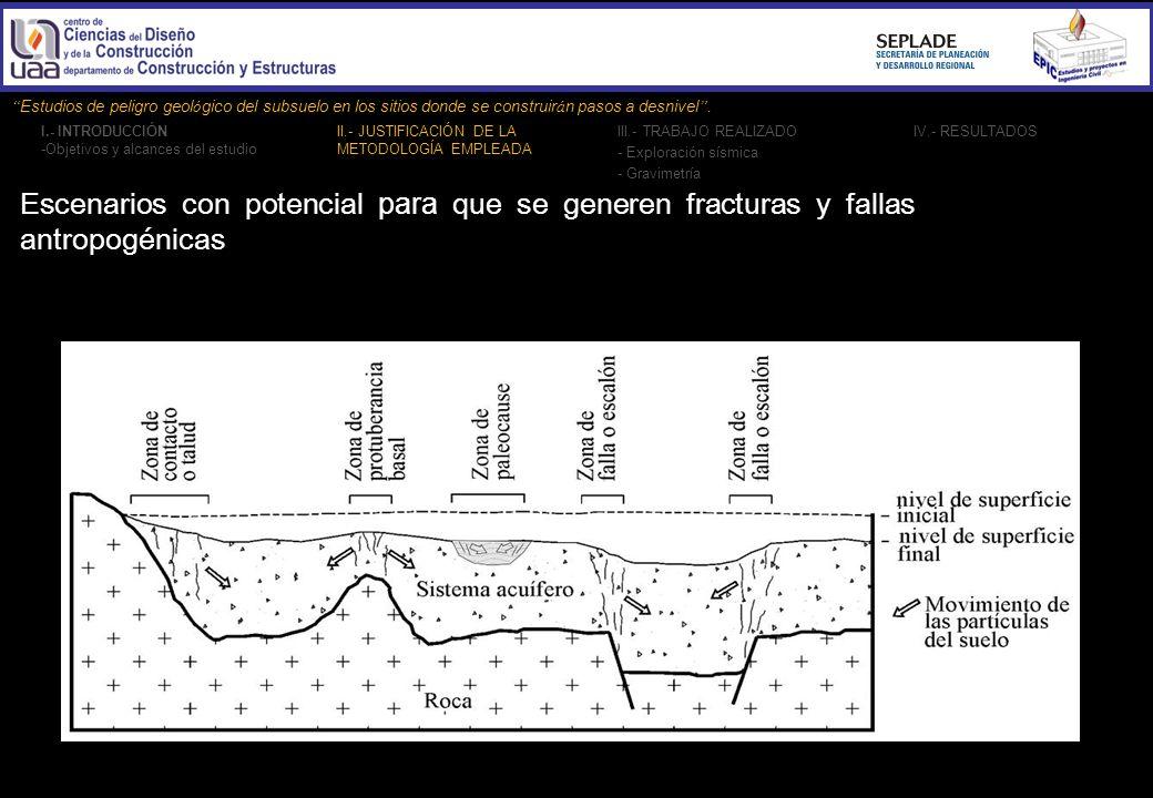 I.- INTRODUCCIÓN -Objetivos y alcances del estudio II.- JUSTIFICACIÓN DE LA METODOLOGÍA EMPLEADA III.- TRABAJO REALIZADO - Exploración sísmica - Gravimetría IV.- RESULTADOS Estudios de peligro geol ó gico del subsuelo en los sitios donde se construir á n pasos a desnivel.
