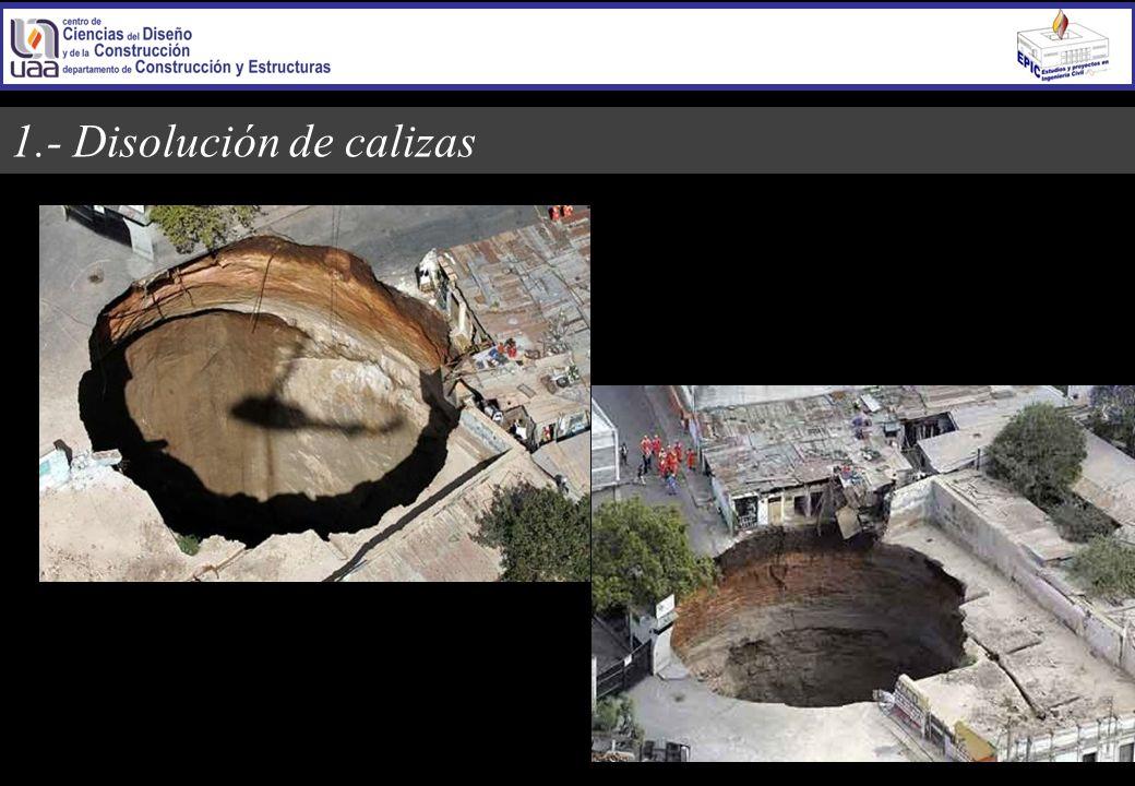 2.- Inducida por fallas geológicas activas,