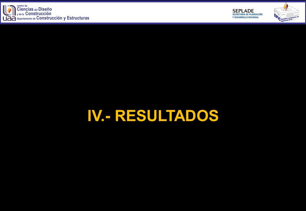 IV.- RESULTADOS