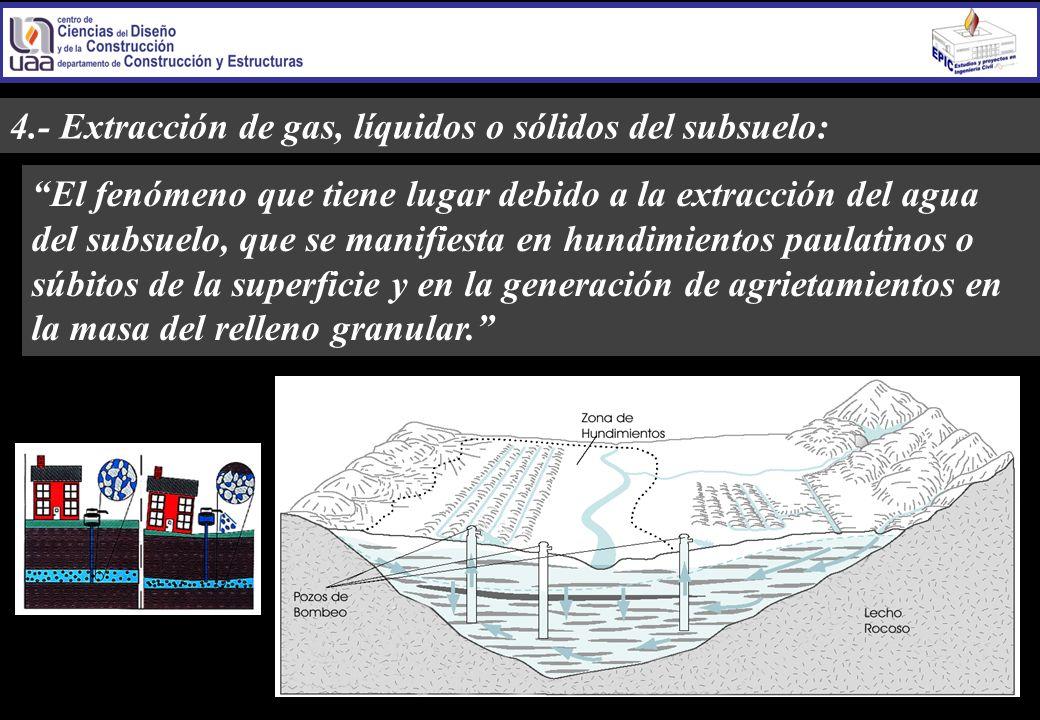 Hundimientos por efecto de la extracción de algo del subsuelo = Subsidencia Land subsidence