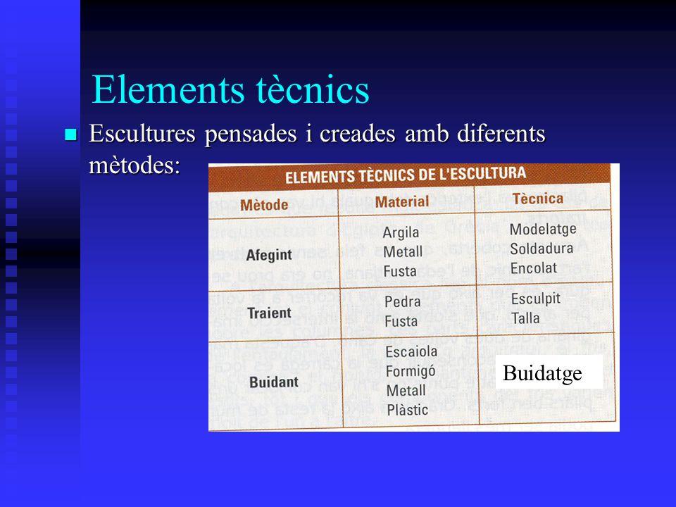 Elements tècnics Escultures pensades i creades amb diferents mètodes: Escultures pensades i creades amb diferents mètodes: Buidatge