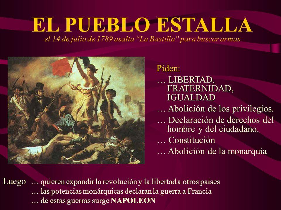 EL PUEBLO ESTALLA el 14 de julio de 1789 asalta La Bastilla para buscar armas Piden: … LIBERTAD, FRATERNIDAD, IGUALDAD … Abolición de los privilegios.
